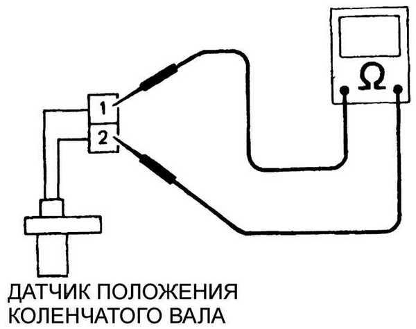 Проверка ДПКВ