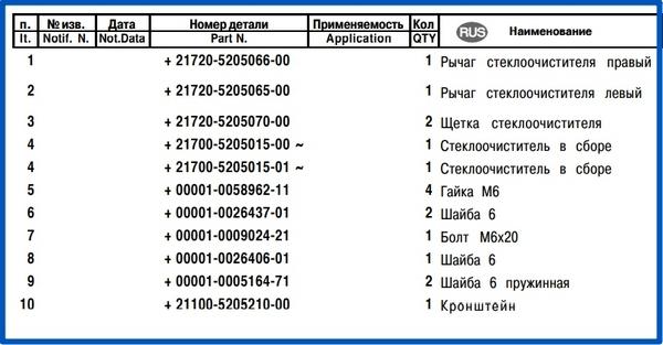 Артикулы составных деталей системы стеклоочистителя Приора