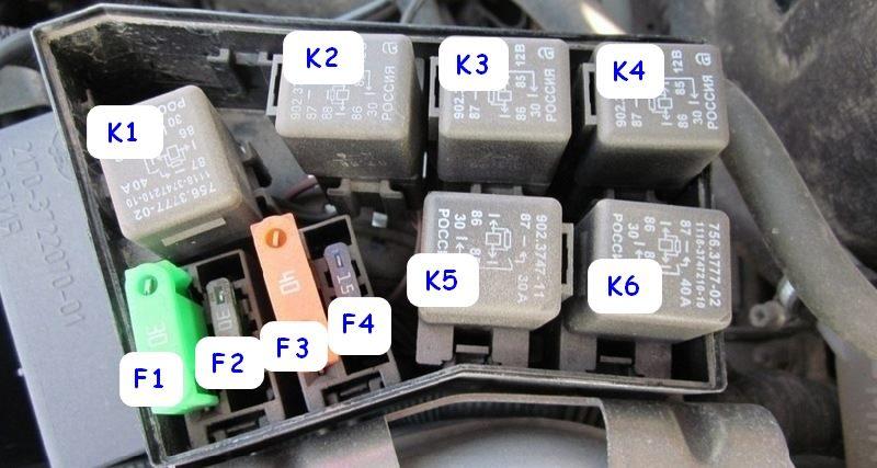 Монтажный блок системы кондиционирования Panasonic Приора