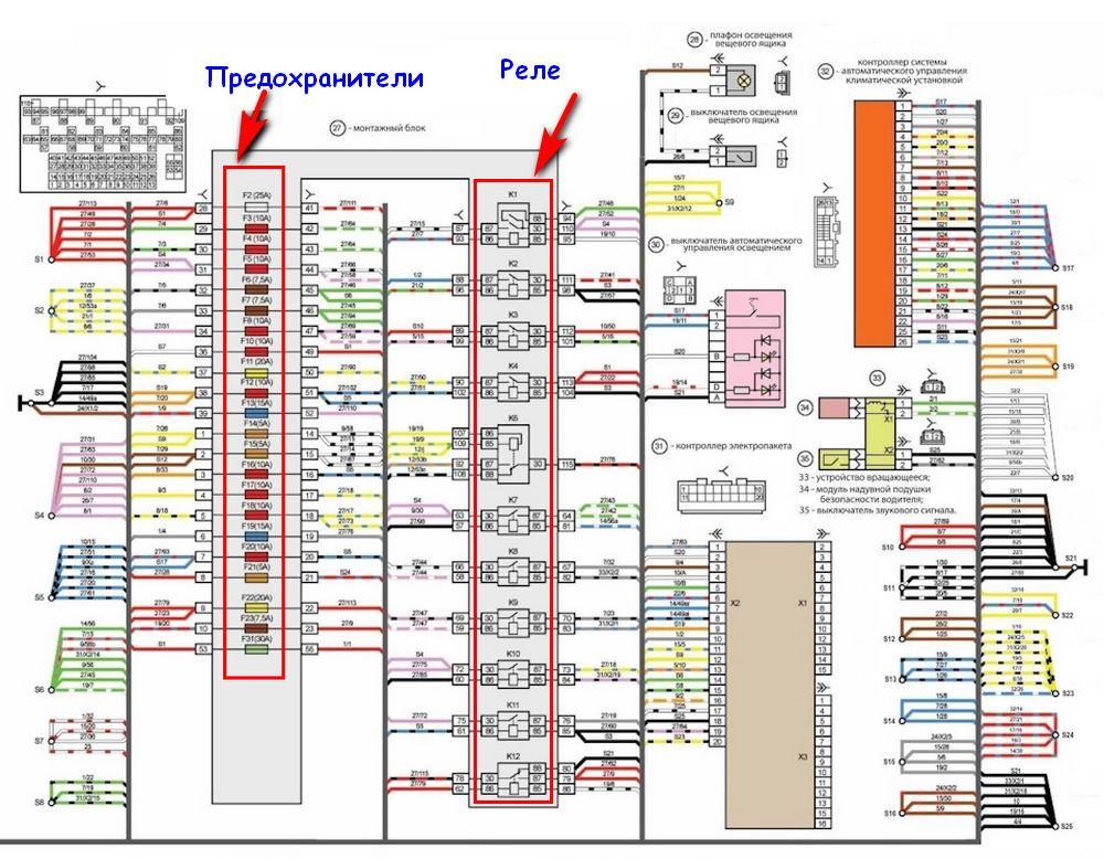 Схема разводки проводов с монтажного блока Приора Люкс Плюс