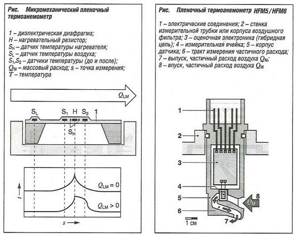 Схема устройства ленточного ДМРВ