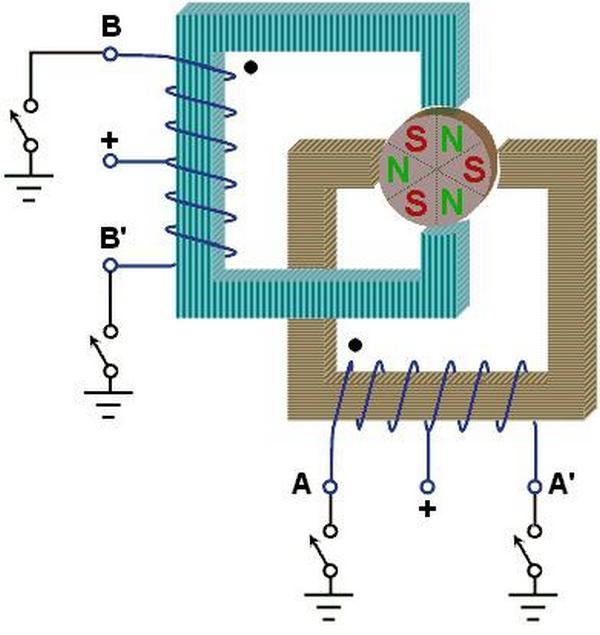 Схематический принцип работы шагового двигателя