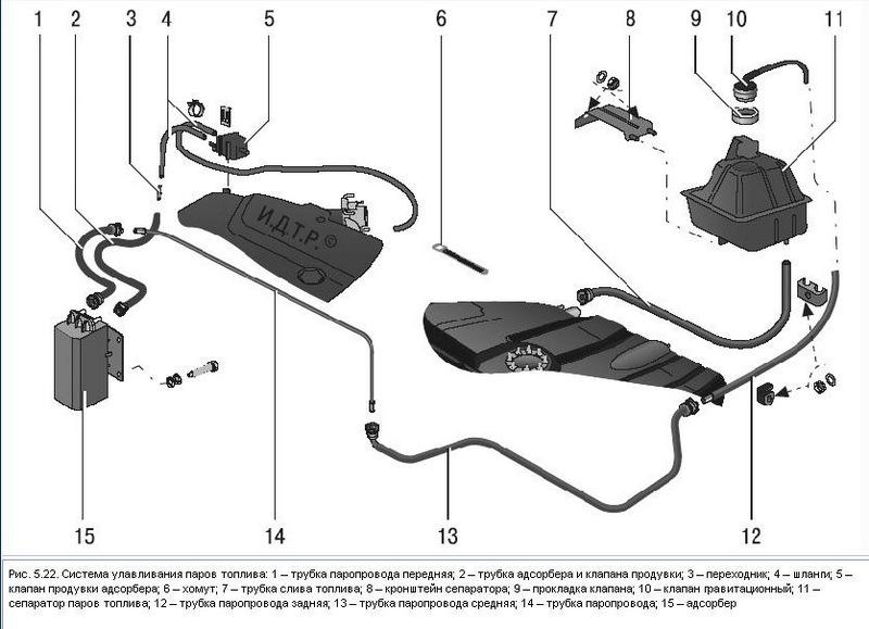 Схема устройства системы улавливания паров топлива Приора