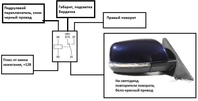 Приора схема подключения повторителей и габаритов
