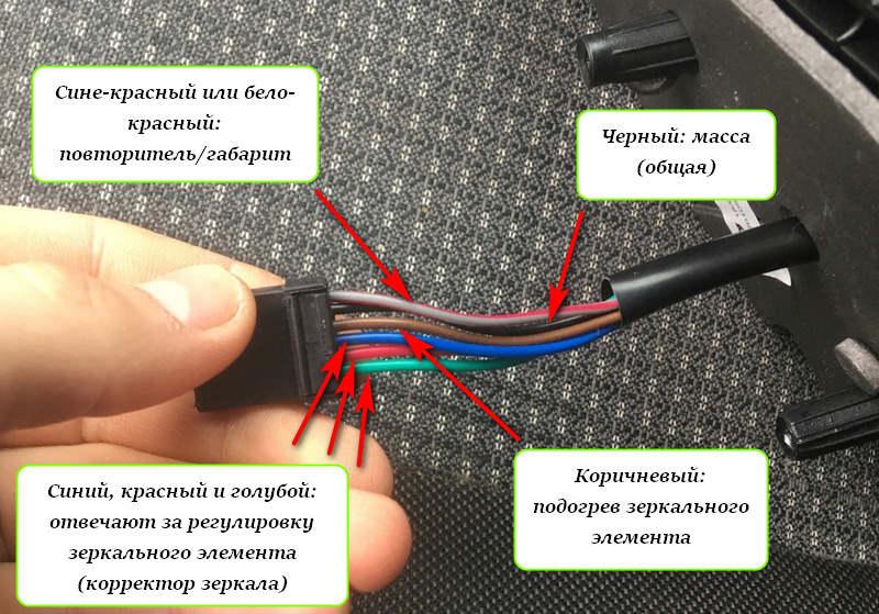 Распиновка проводов на зеркалах Приора SE