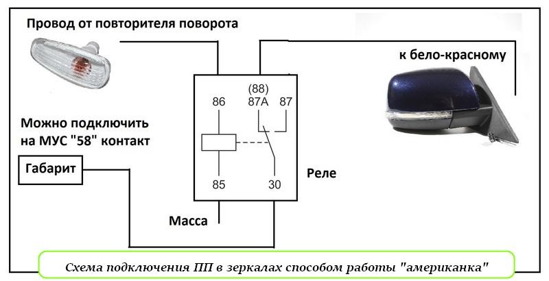 Схема подключения поворотов и габаритов на Приоре