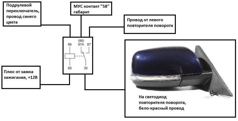 Схема подключения поворотов и габаритов Приора