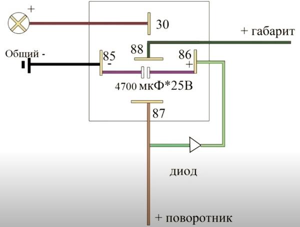 Схема подключения повторителей поворотов и габаритов на Приоре